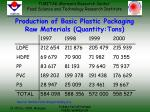production of basic plastic packaging raw materials quantity tons