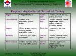 regional agricultural output of turkey