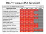 http www mrp net ipv6 survey html