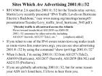 sites which are advertising 2001 0 32