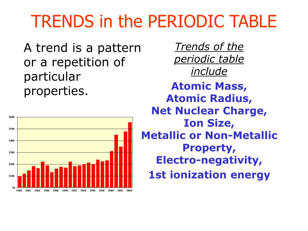 trends in the periodic table l.