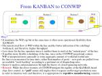 from kanban to conwip