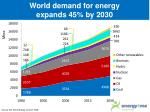 world demand for energy expands 45 by 2030