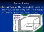 spread footing