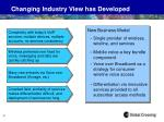 changing industry view has developed