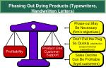 phasing out dying products typewriters handwritten letters