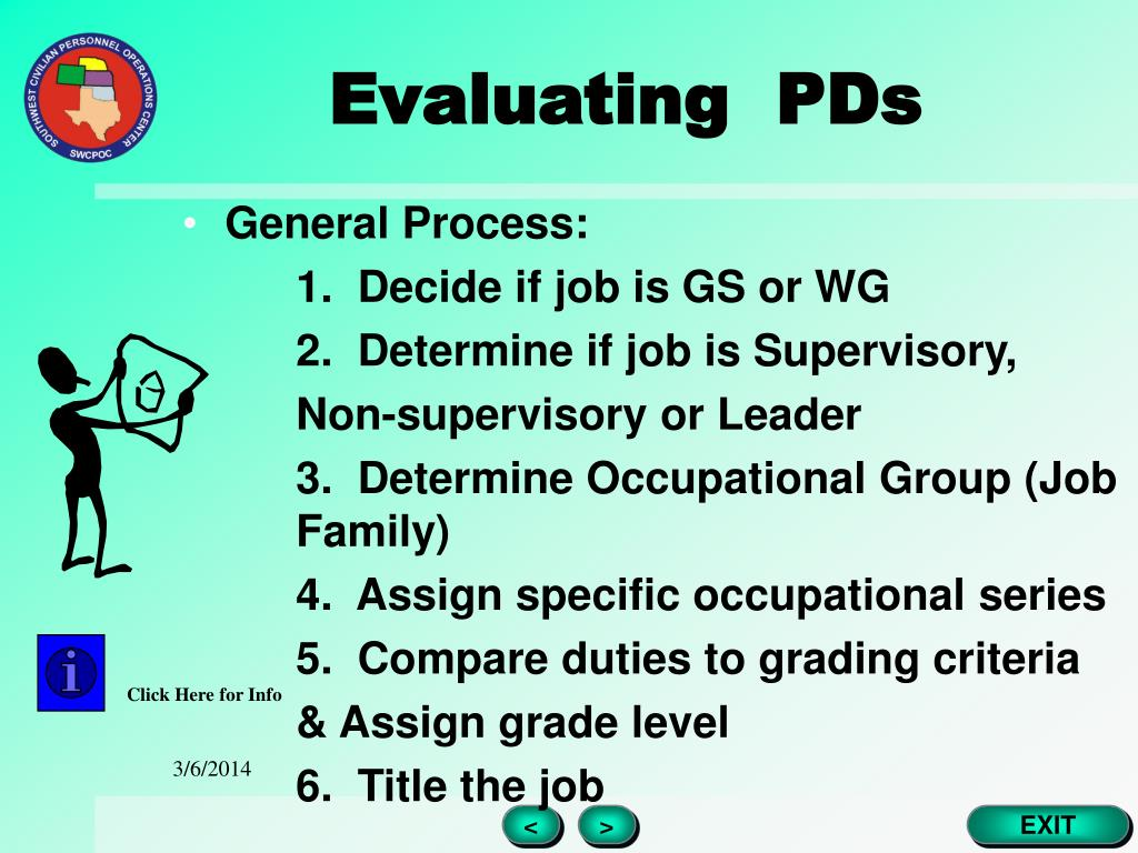 Evaluating  PDs