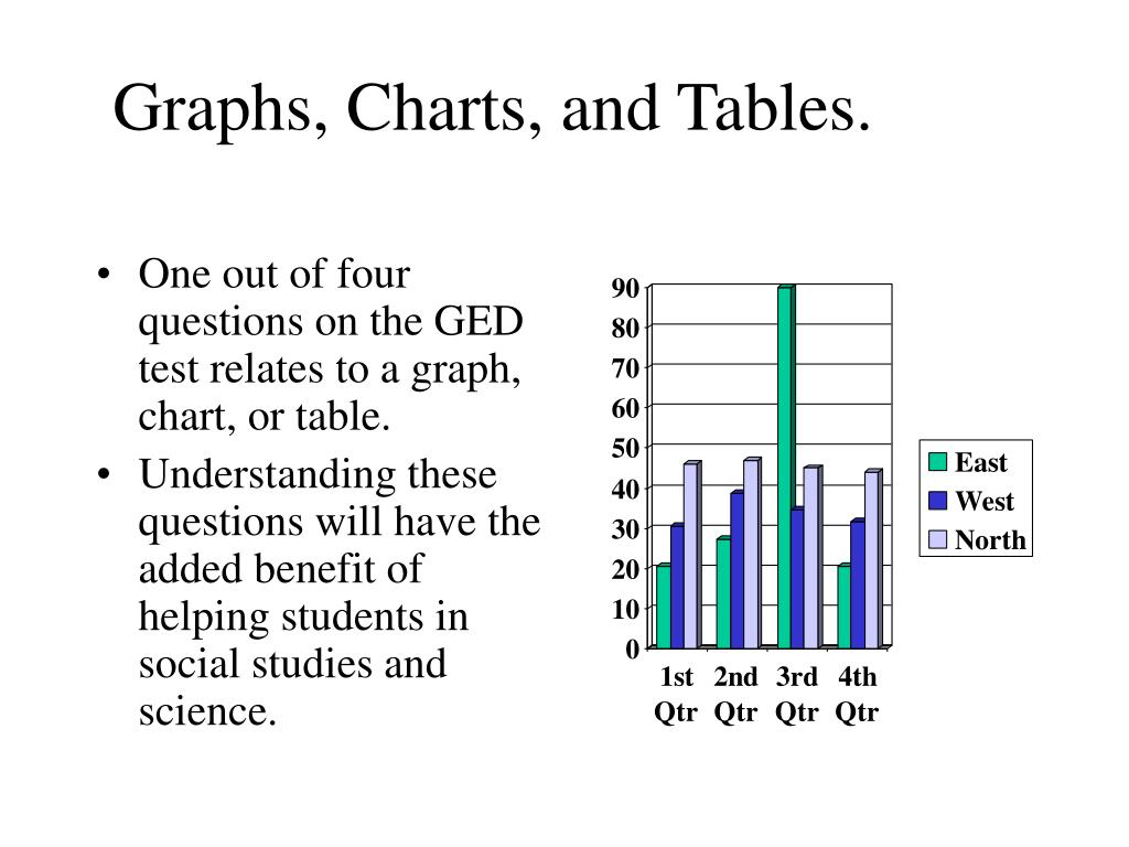 graphs charts and tables l.