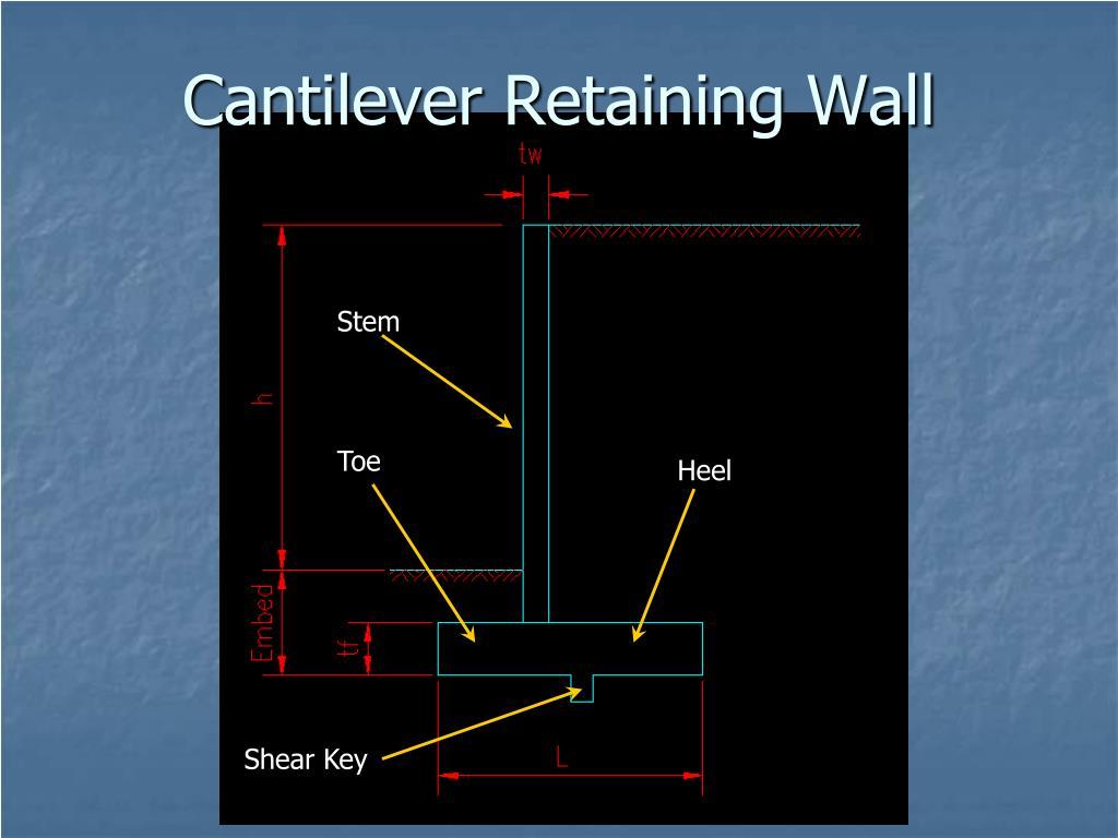 Sliding Wall System
