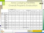 area lodging facilities overall property evaluation