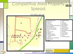 competitive area property spread