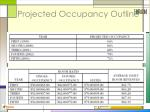 projected occupancy outline
