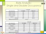 rate analysis single and double occupancy