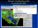 generic visualization tools via standards idv