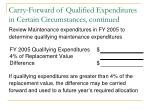carry forward of qualified expenditures in certain circumstances continued