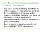 carry forward of qualified expenditures in certain circumstances
