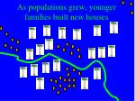 as populations grew younger families built new houses