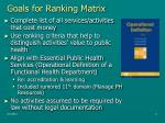 goals for ranking matrix