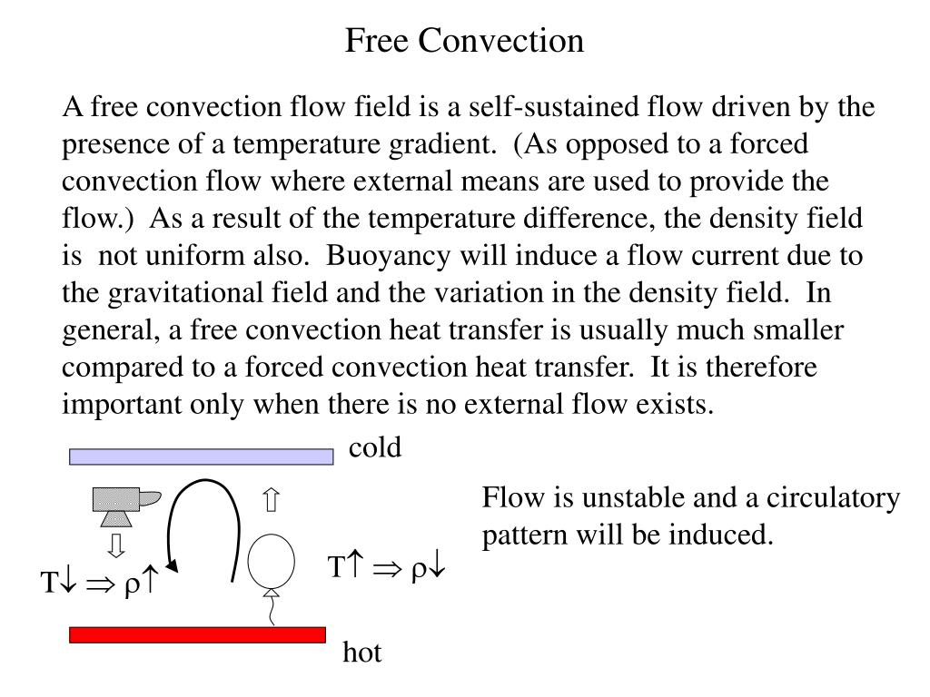 free convection l.