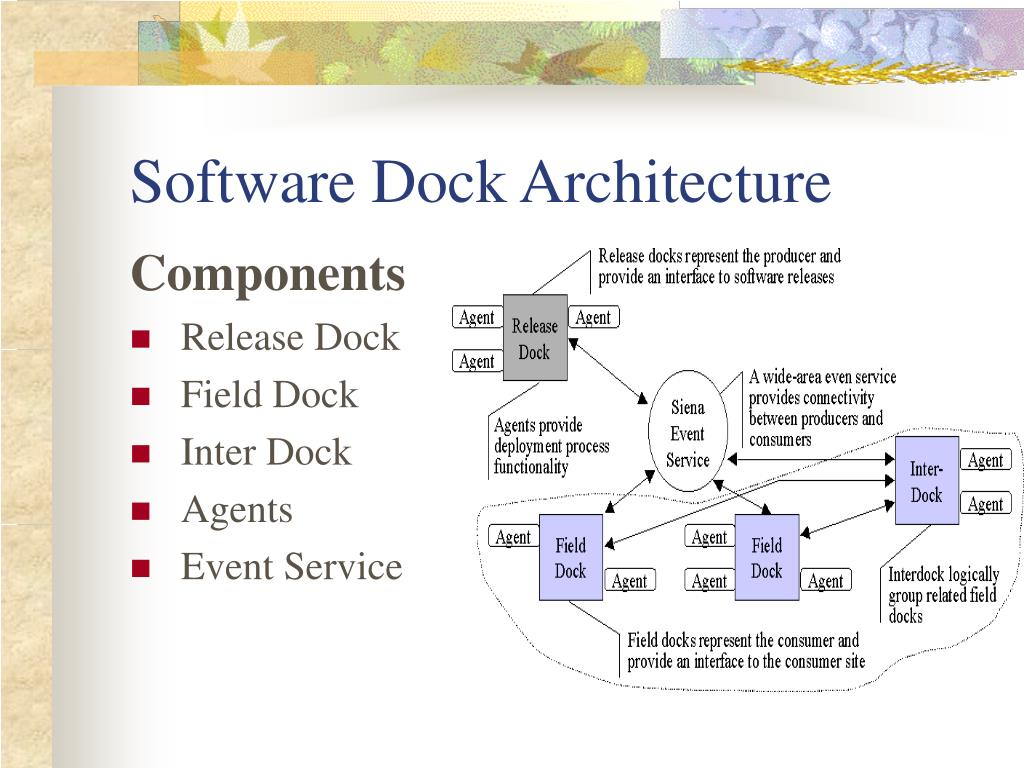 Software Dock Architecture