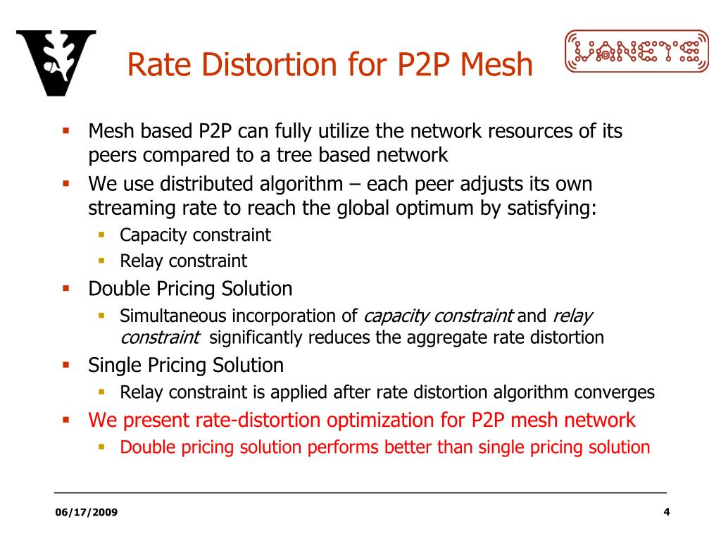 Rate Distortion for P2P Mesh