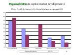 regional cras capital market development 4