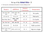 set up of the global cras 3
