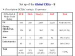 set up of the global cras 8