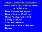 at time of admission to hospital your elderly patient faces discharge to one of the following