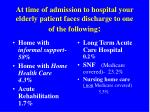 at time of admission to hospital your elderly patient faces discharge to one of the following24