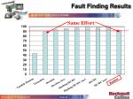 fault finding results