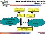 how we will develop software from v to a y