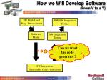 how we will develop software from v to a y25