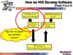 how we will develop software from v to a y6