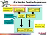 one solution redefine requirements