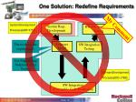 one solution redefine requirements10