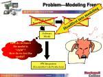 problem modeling frenzy