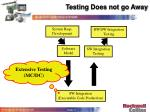 testing does not go away