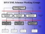 isvs xml schemas working groups