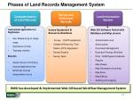 phases of land records management system