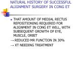 natural history of successful alignment surgery in cong et