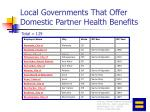 local governments that offer domestic partner health benefits