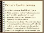 parts of a problem solution