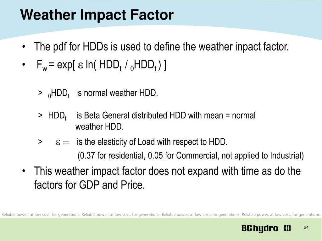 Weather Impact Factor