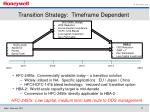 transition strategy timeframe dependent