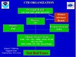 ctb organization