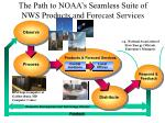 the path to noaa s seamless suite of nws products and forecast services