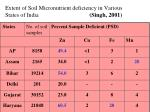 extent of soil micronutrient deficiency in various states of india singh 2001