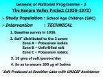 genesis of national programme 2