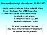 new epidemiological evidence 1962 1983